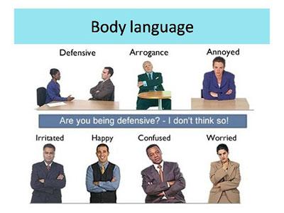 Bí quyết thám tử uy tín gia lai ngôn ngữ cơ thể